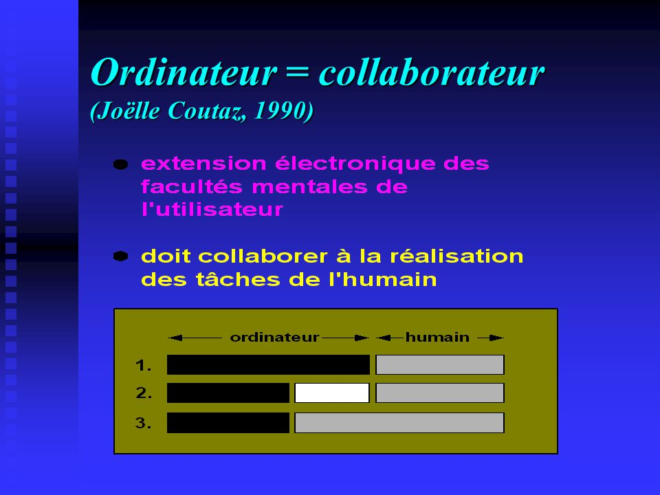 Ordinateur = collaborateur (Joëlle Coutaz, 1990)