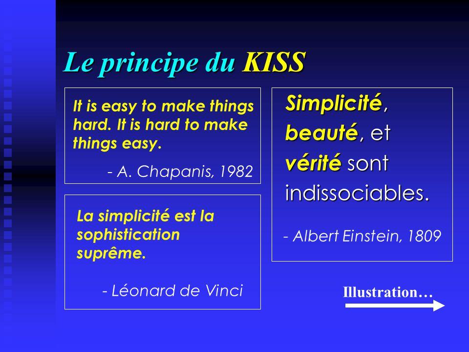 Le principe du KISS beauté, et vérité sont indissociables. Simplicité,