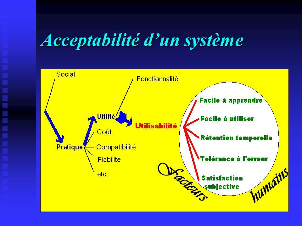 Acceptabilité d'un système