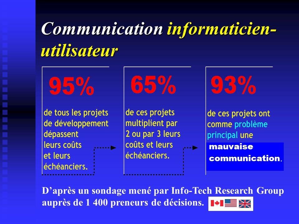 Communication informaticien-utilisateur