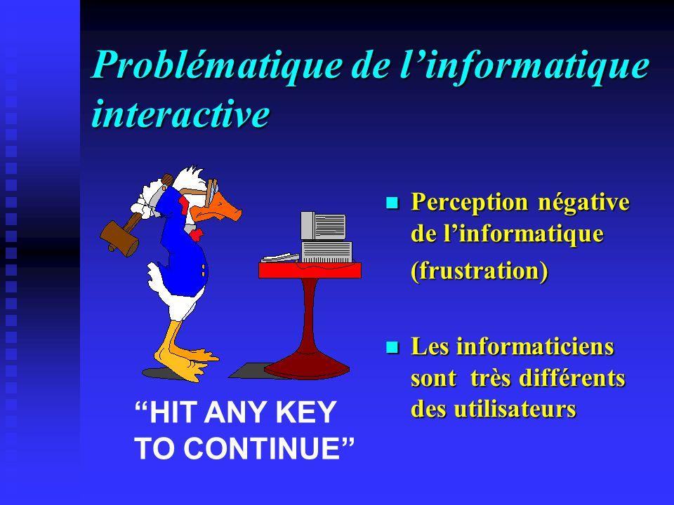 Problématique de l'informatique interactive