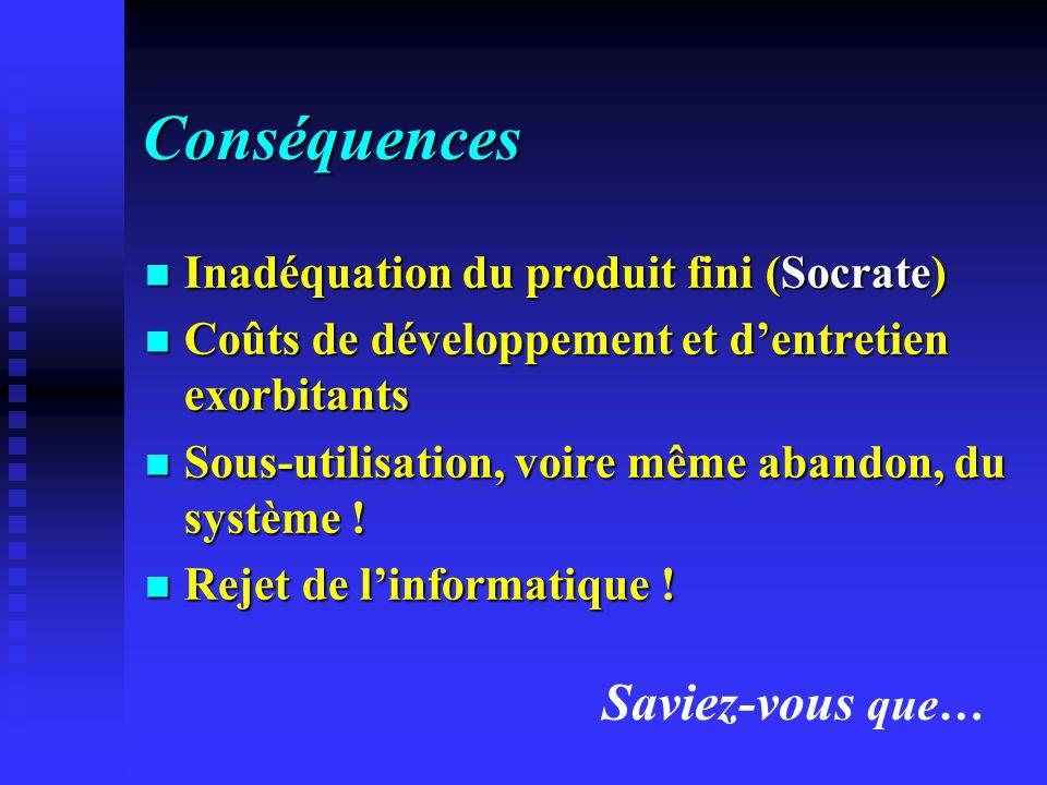 Conséquences Saviez-vous que… Inadéquation du produit fini (Socrate)