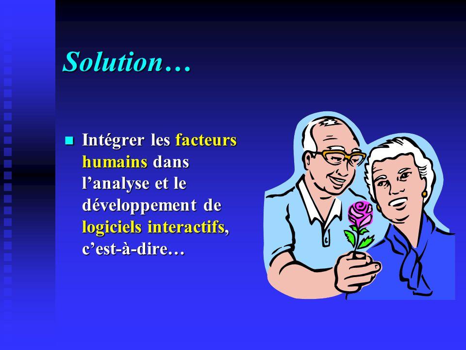 Solution… Intégrer les facteurs humains dans l'analyse et le développement de logiciels interactifs, c'est-à-dire…