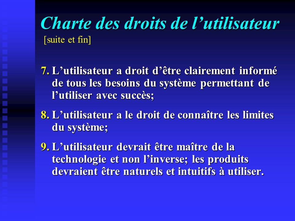 Charte des droits de l'utilisateur