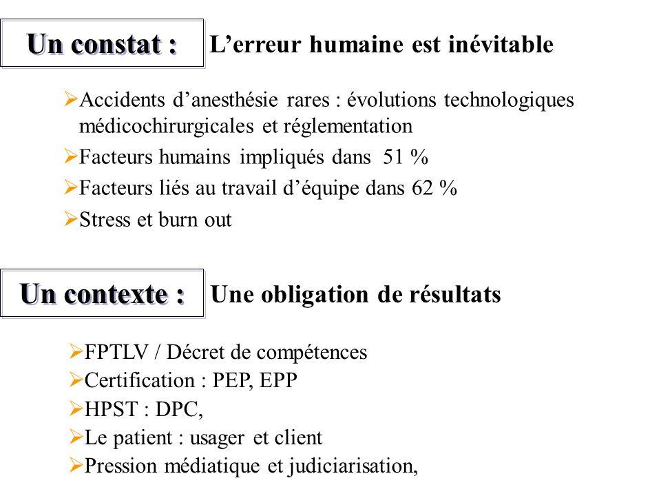 L'erreur humaine est inévitable Une obligation de résultats