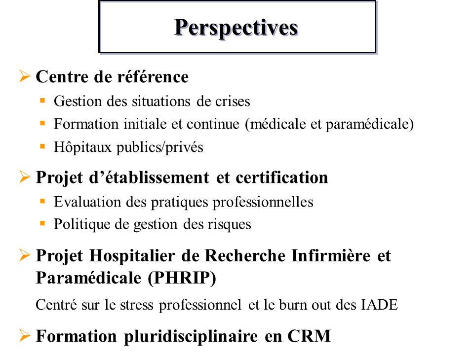 Perspectives Centre de référence