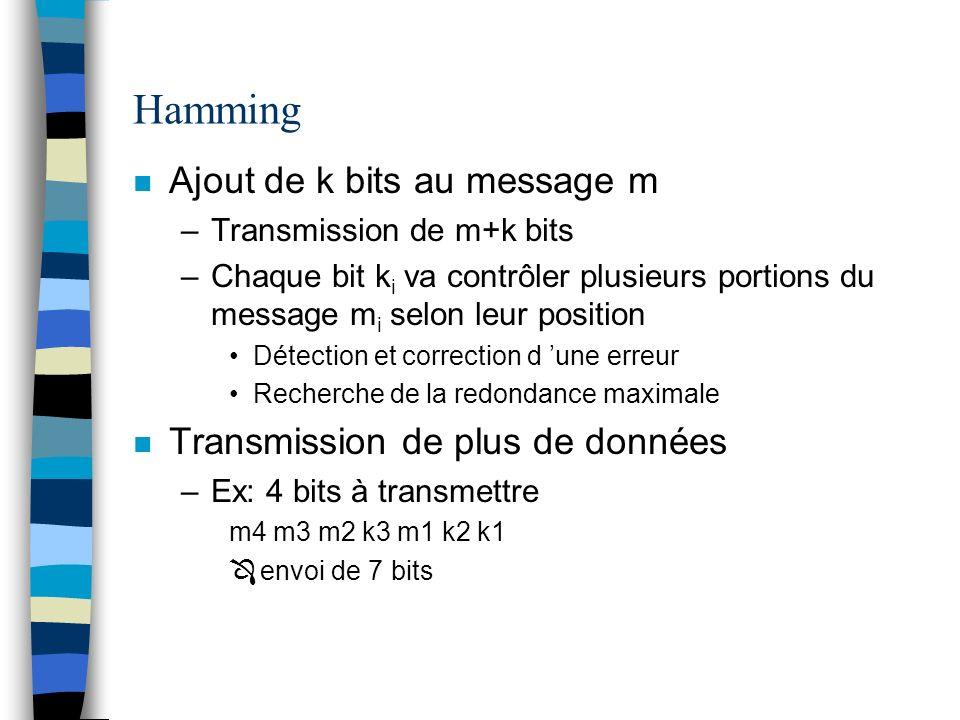 Hamming Ajout de k bits au message m Transmission de plus de données