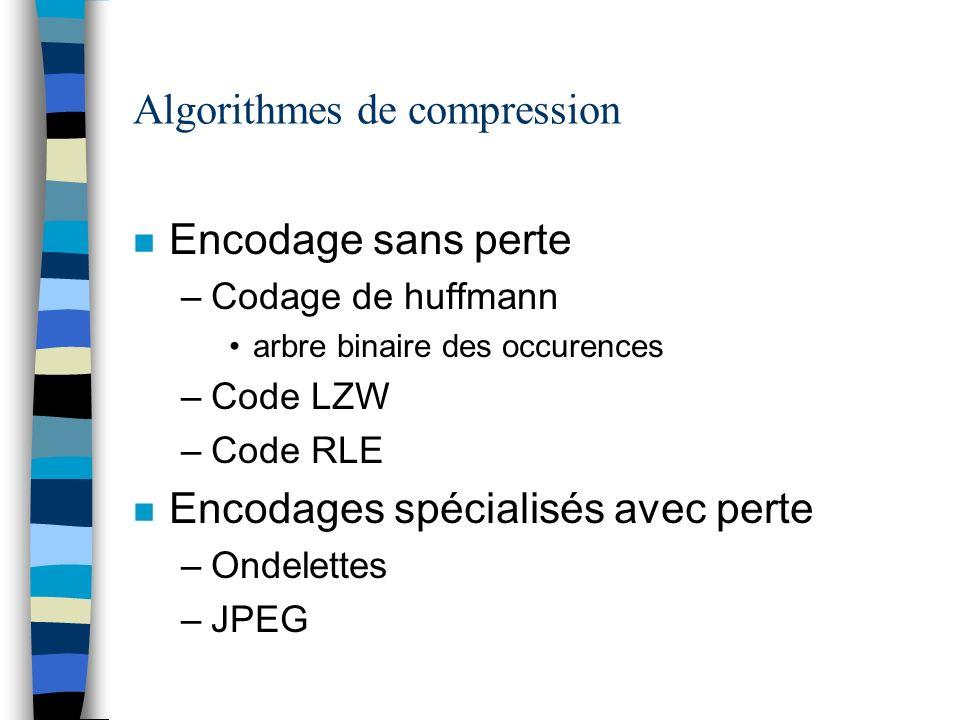Algorithmes de compression