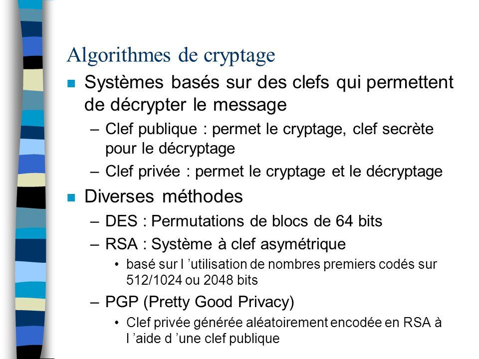 Algorithmes de cryptage
