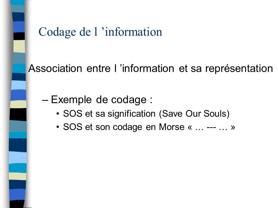 Codage de l 'information