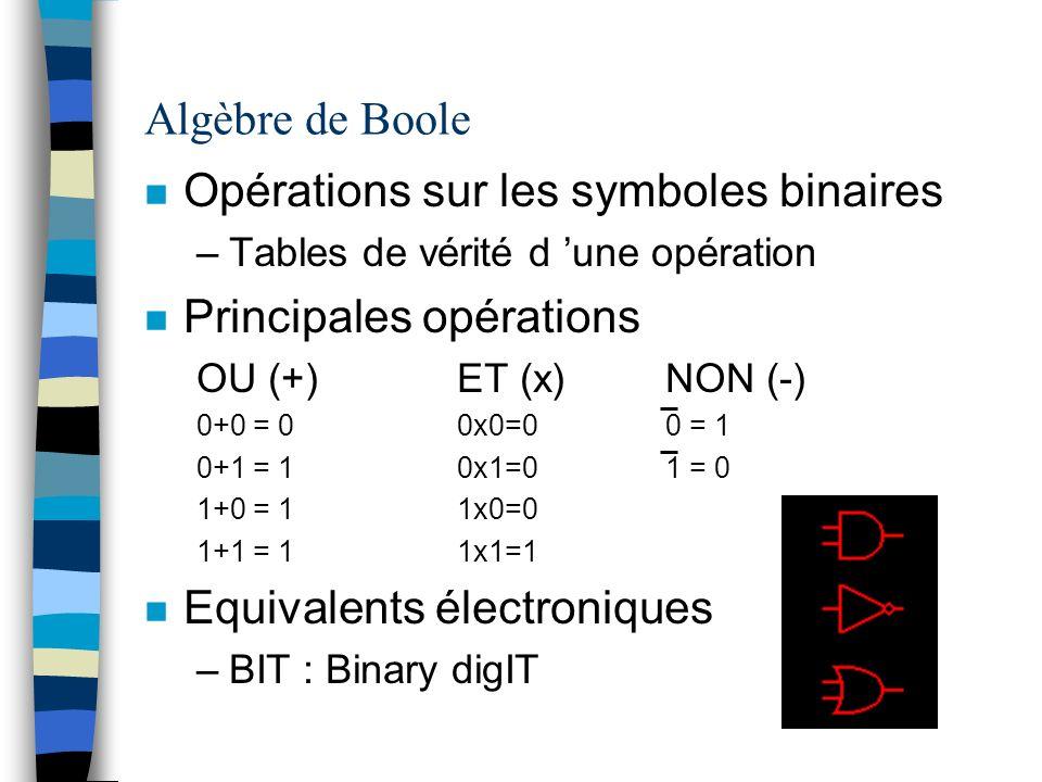 Opérations sur les symboles binaires Principales opérations
