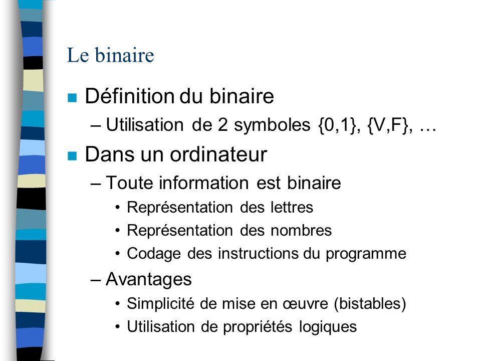 Le binaire Définition du binaire Dans un ordinateur