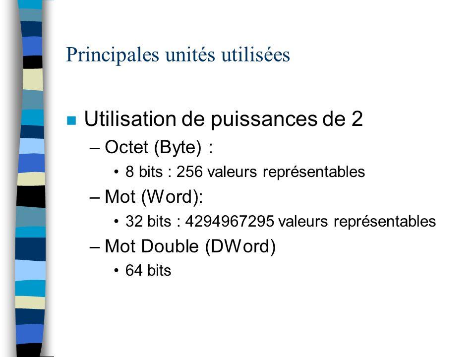 Principales unités utilisées