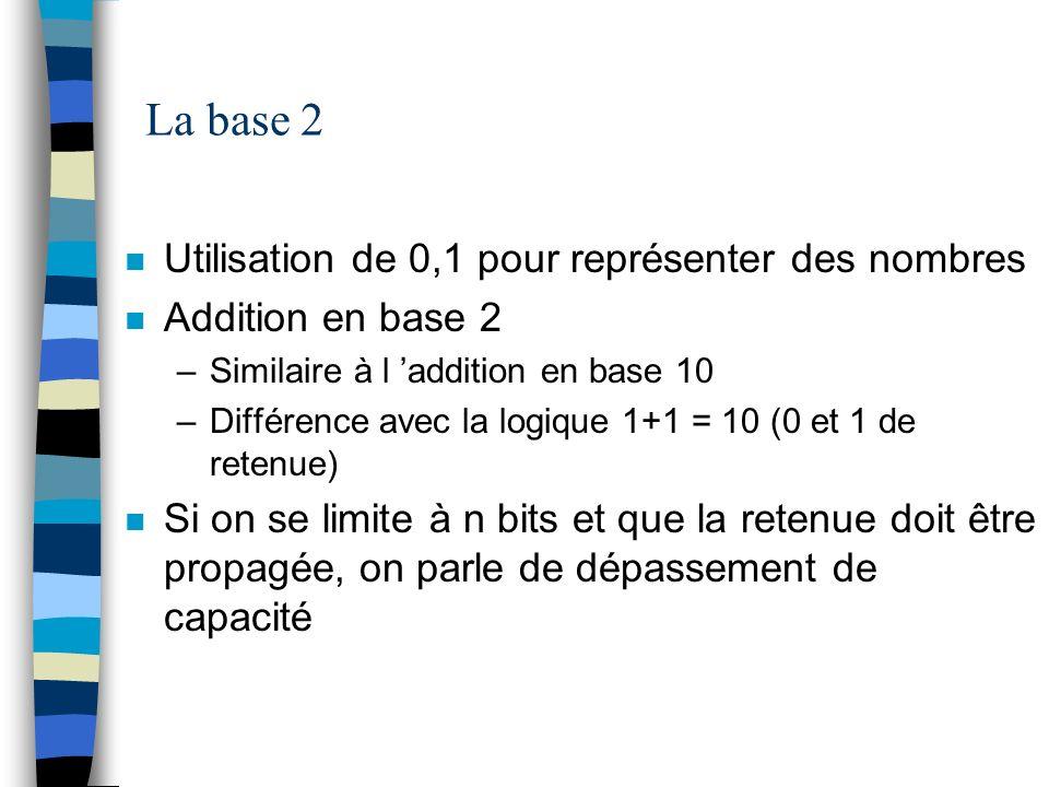 La base 2 Utilisation de 0,1 pour représenter des nombres