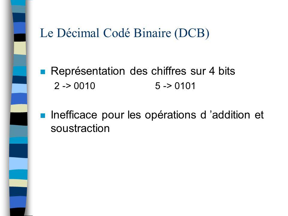 Le Décimal Codé Binaire (DCB)