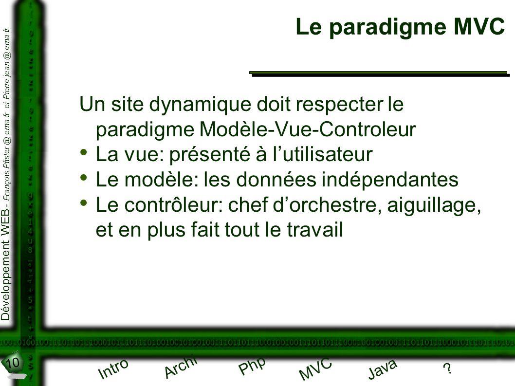 Le paradigme MVC Un site dynamique doit respecter le paradigme Modèle-Vue-Controleur. La vue: présenté à l'utilisateur.