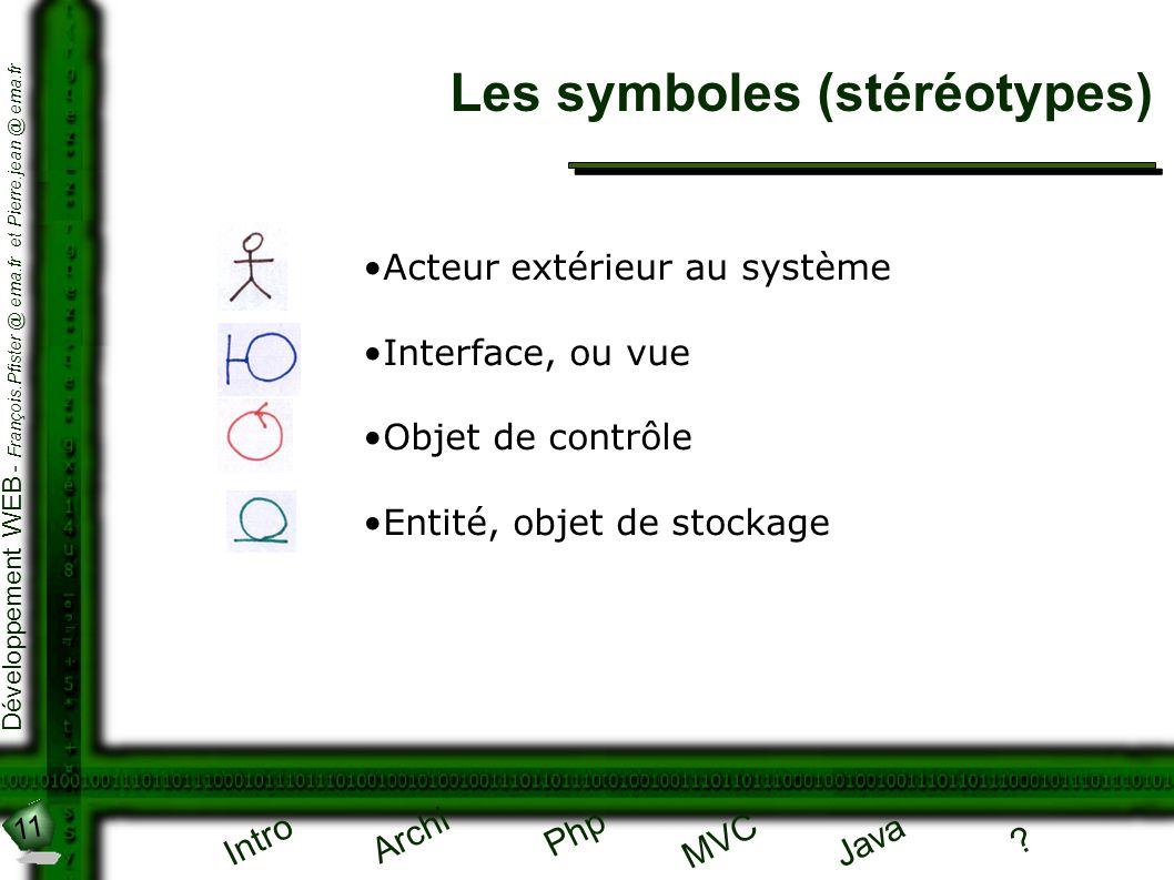 Les symboles (stéréotypes)