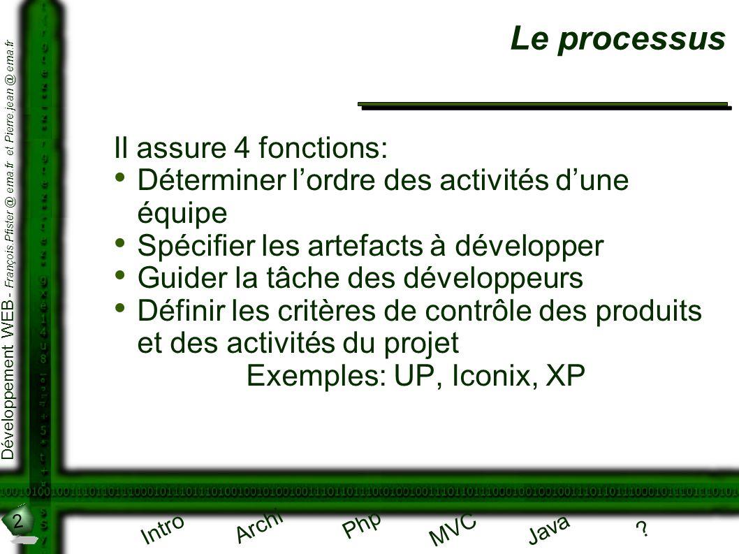 Le processus Il assure 4 fonctions:
