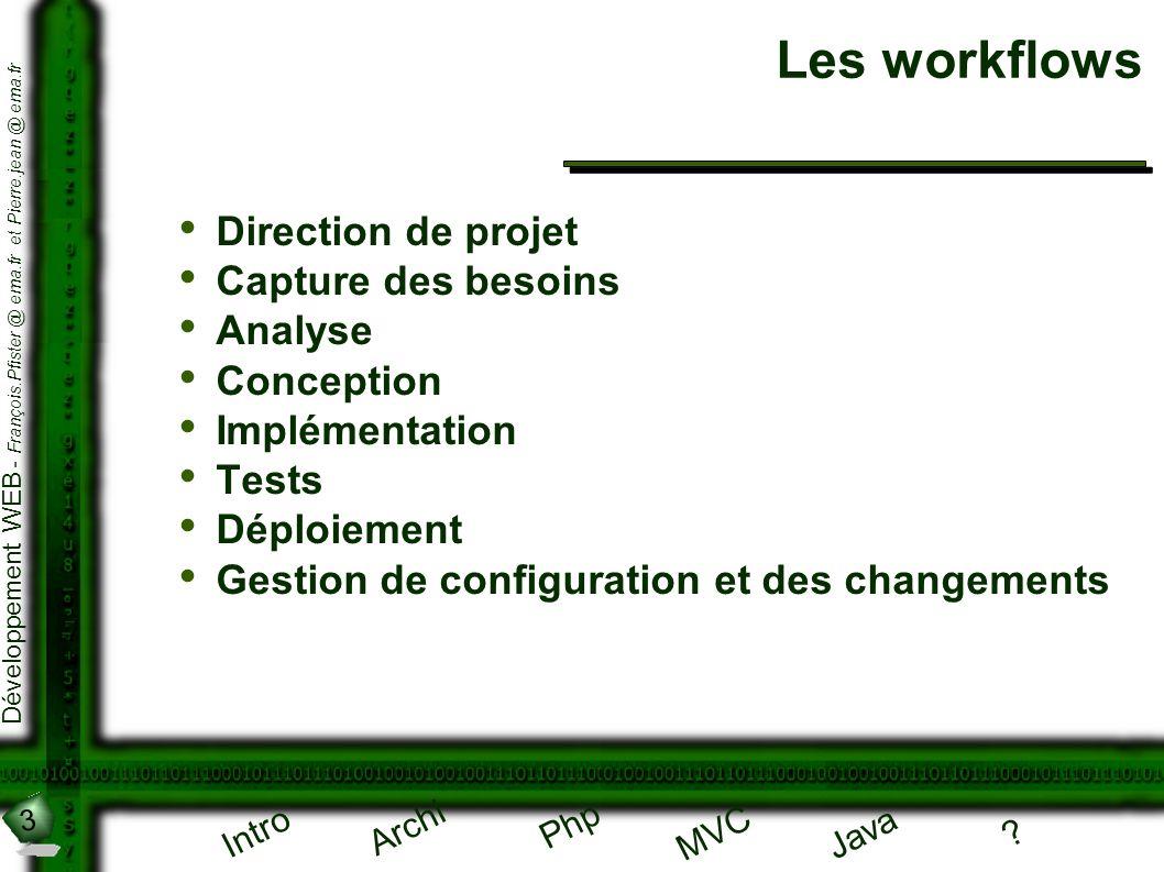Les workflows Direction de projet Capture des besoins Analyse