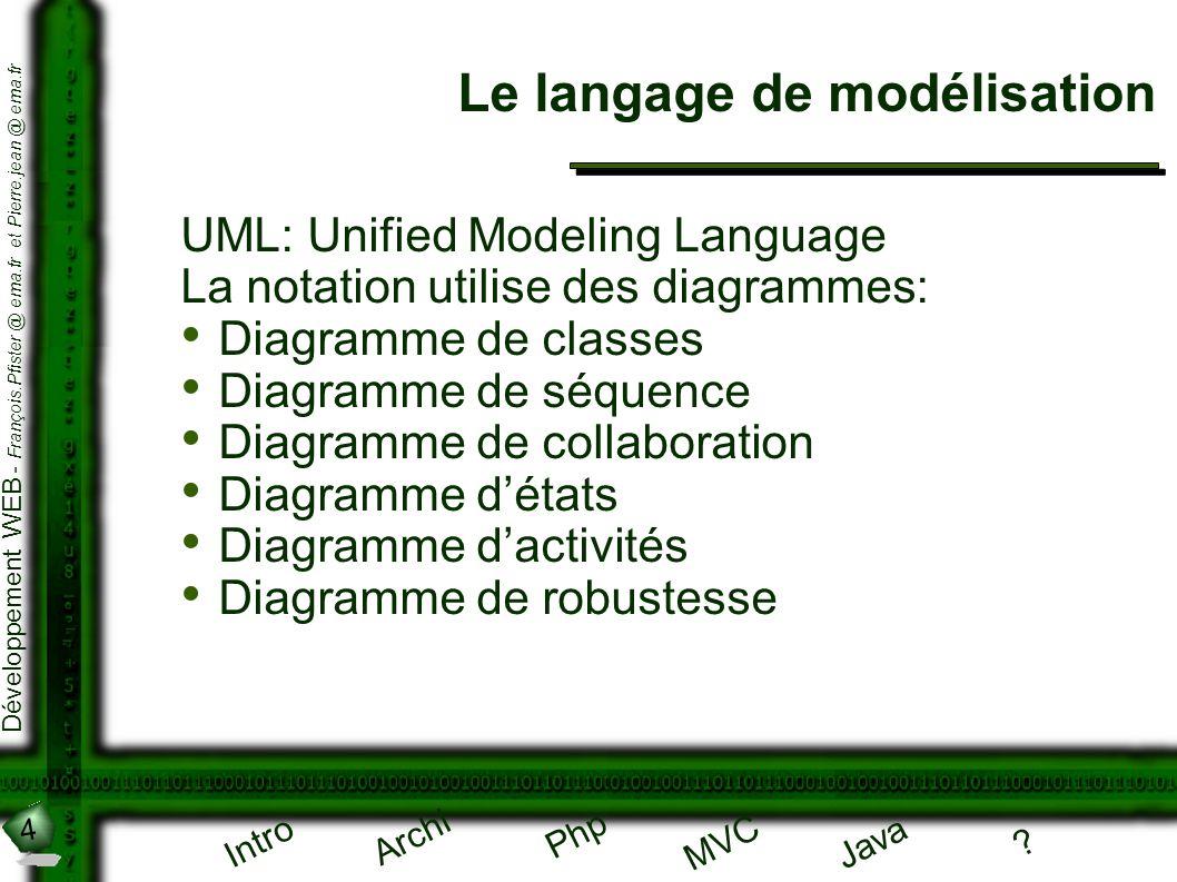 Le langage de modélisation