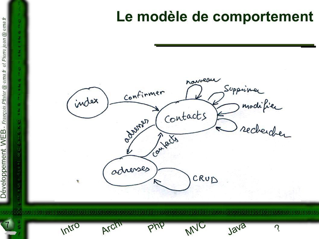 Le modèle de comportement