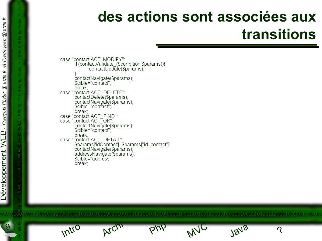 des actions sont associées aux transitions