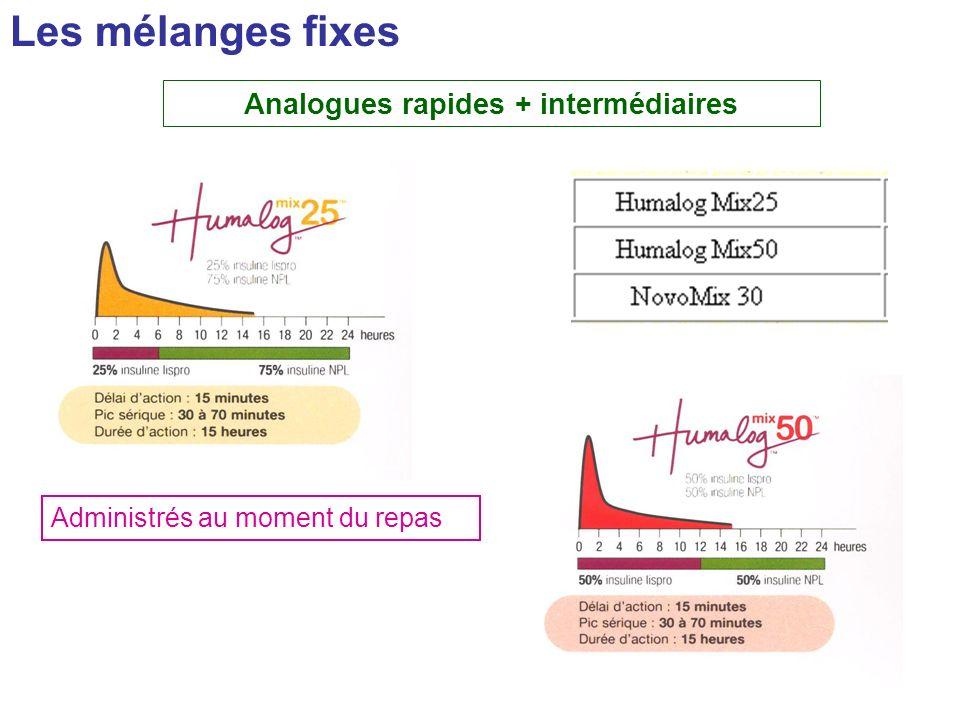 Analogues rapides + intermédiaires