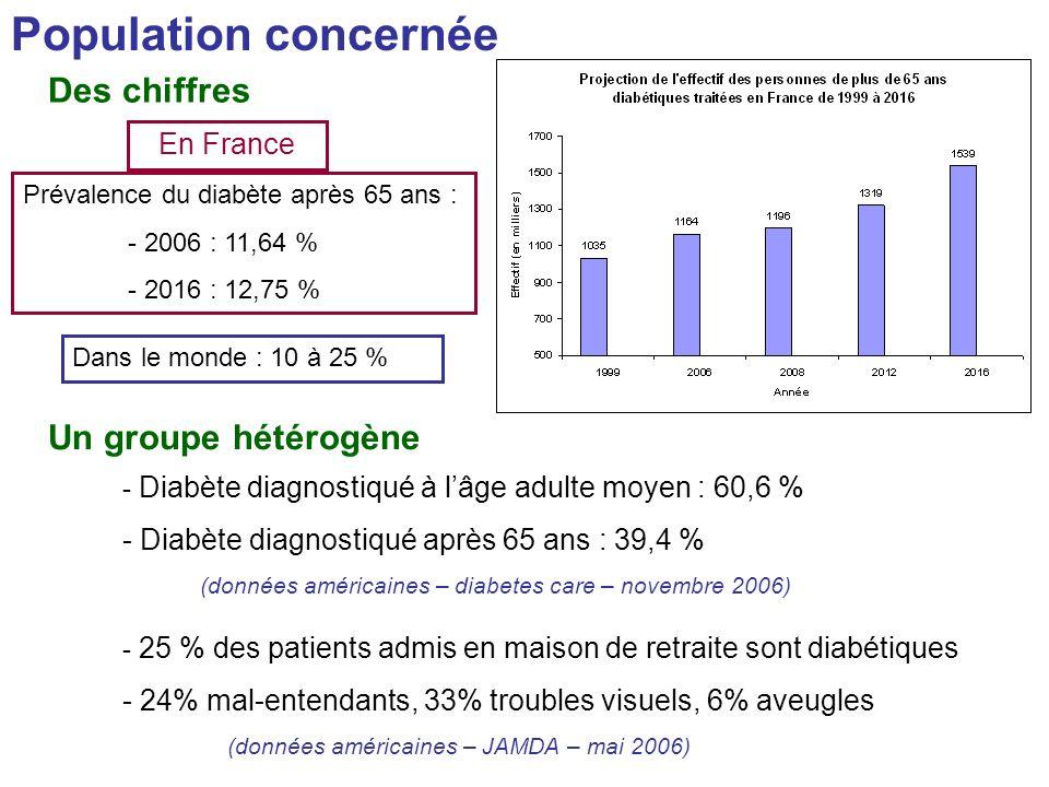 (données américaines – diabetes care – novembre 2006)