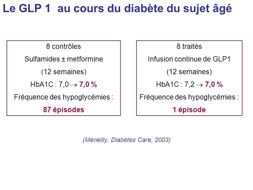 Le GLP 1 au cours du diabète du sujet âgé