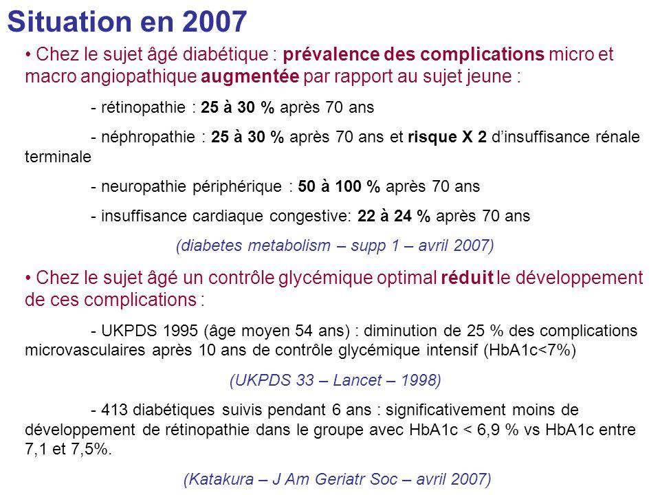 Situation en 2007 Chez le sujet âgé diabétique : prévalence des complications micro et macro angiopathique augmentée par rapport au sujet jeune :