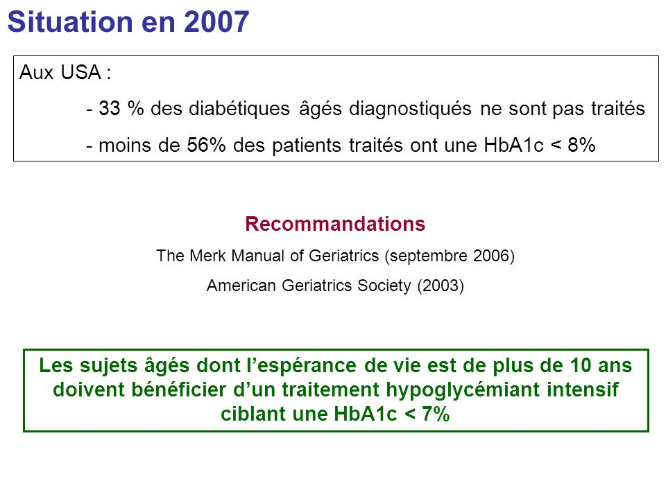 Situation en 2007Aux USA : - 33 % des diabétiques âgés diagnostiqués ne sont pas traités. - moins de 56% des patients traités ont une HbA1c < 8%