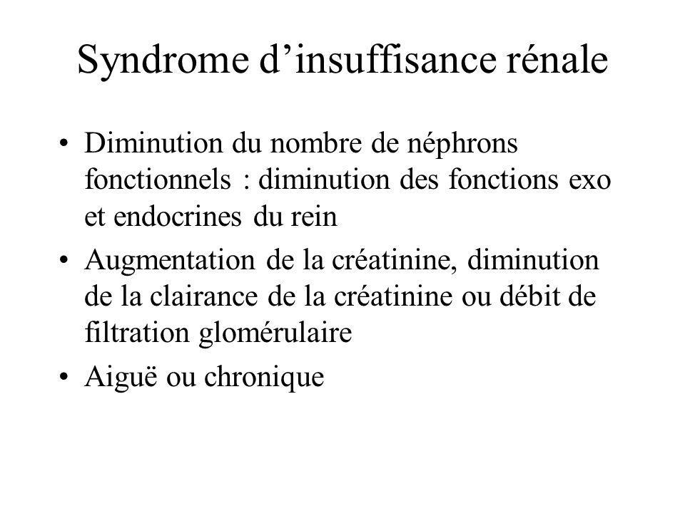 Syndrome d'insuffisance rénale