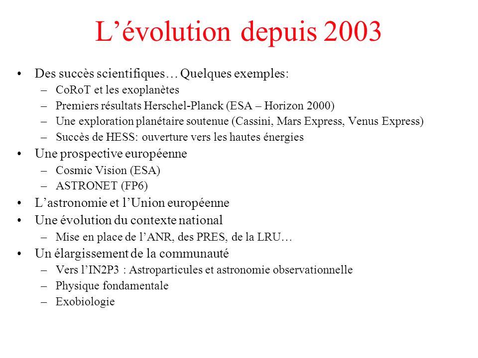 L'évolution depuis 2003 Des succès scientifiques… Quelques exemples: