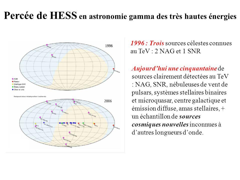 Percée de HESS en astronomie gamma des très hautes énergies