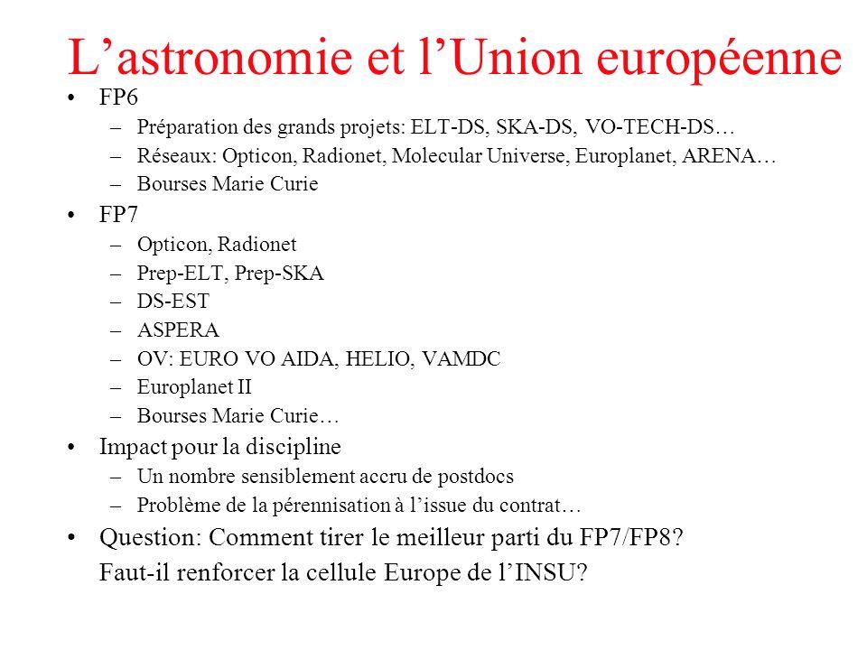 L'astronomie et l'Union européenne