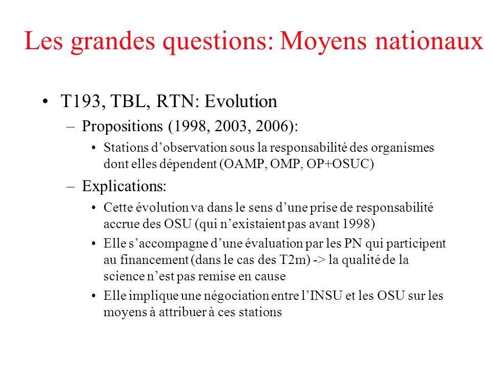 Les grandes questions: Moyens nationaux