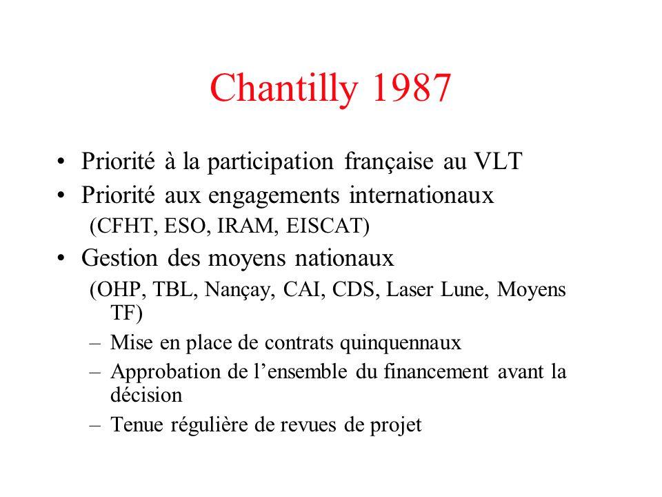Chantilly 1987 Priorité à la participation française au VLT