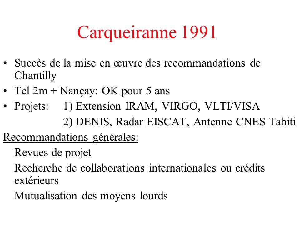 Carqueiranne 1991 Succès de la mise en œuvre des recommandations de Chantilly. Tel 2m + Nançay: OK pour 5 ans.