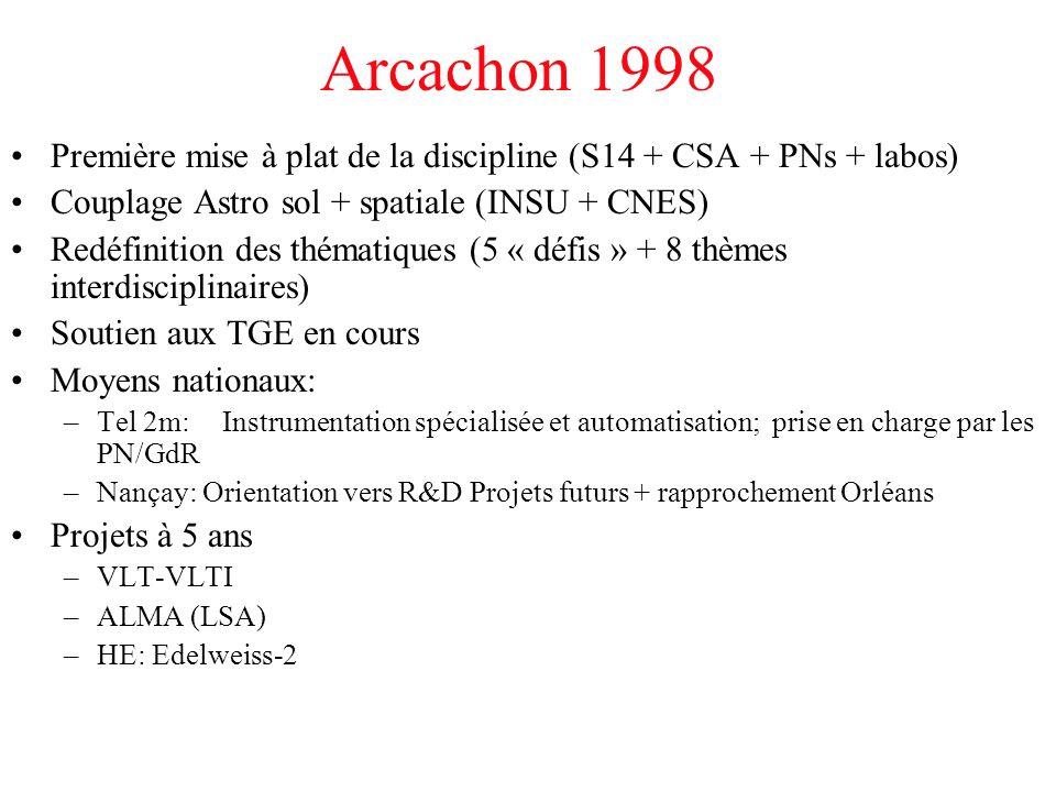 Arcachon 1998 Première mise à plat de la discipline (S14 + CSA + PNs + labos) Couplage Astro sol + spatiale (INSU + CNES)