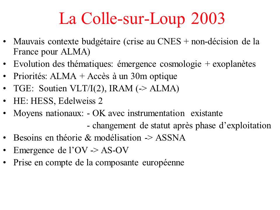 La Colle-sur-Loup 2003 Mauvais contexte budgétaire (crise au CNES + non-décision de la France pour ALMA)