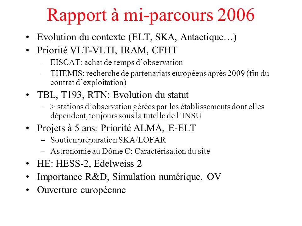 Rapport à mi-parcours 2006 Evolution du contexte (ELT, SKA, Antactique…) Priorité VLT-VLTI, IRAM, CFHT.