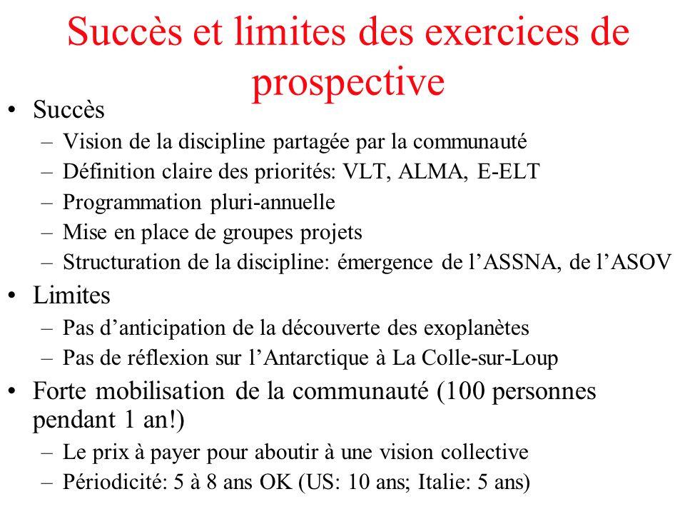 Succès et limites des exercices de prospective