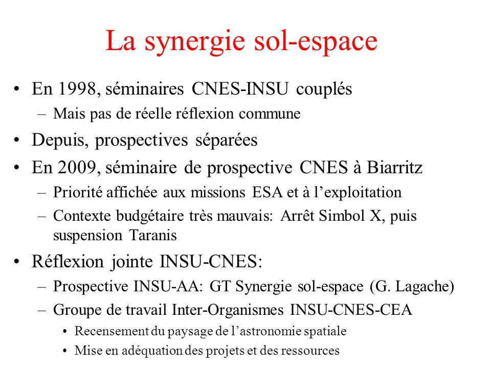 La synergie sol-espace