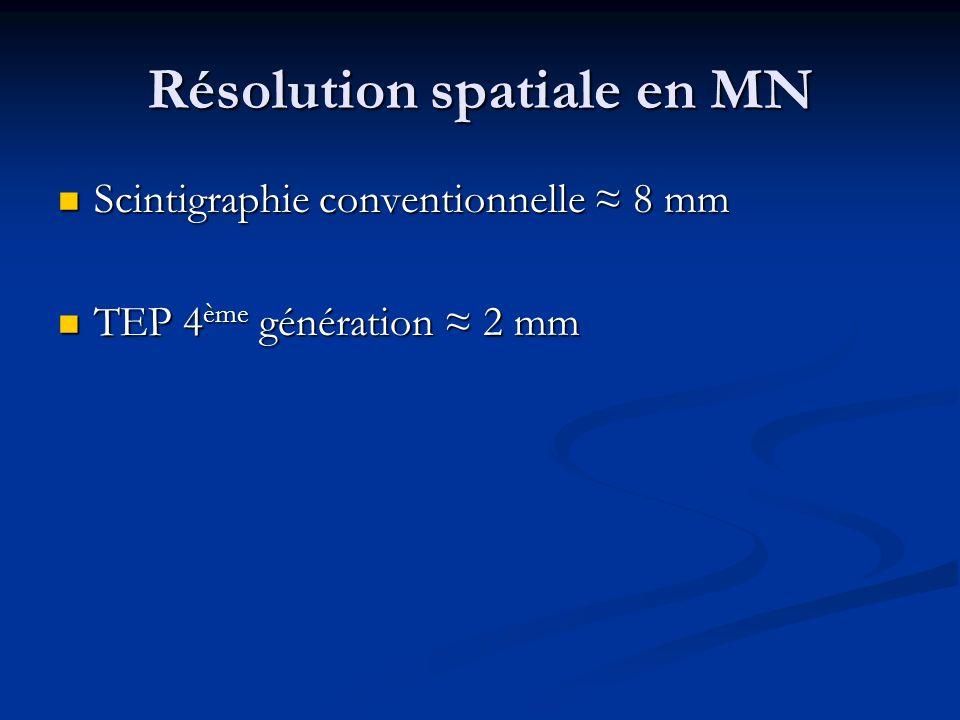 Résolution spatiale en MN