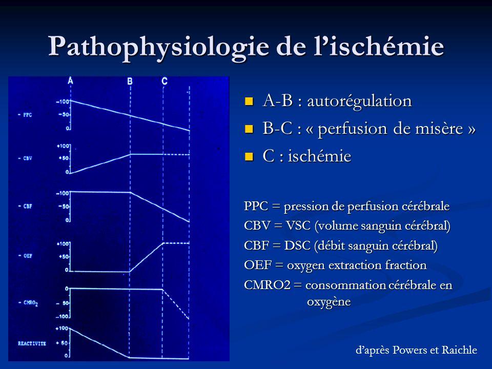 Pathophysiologie de l'ischémie