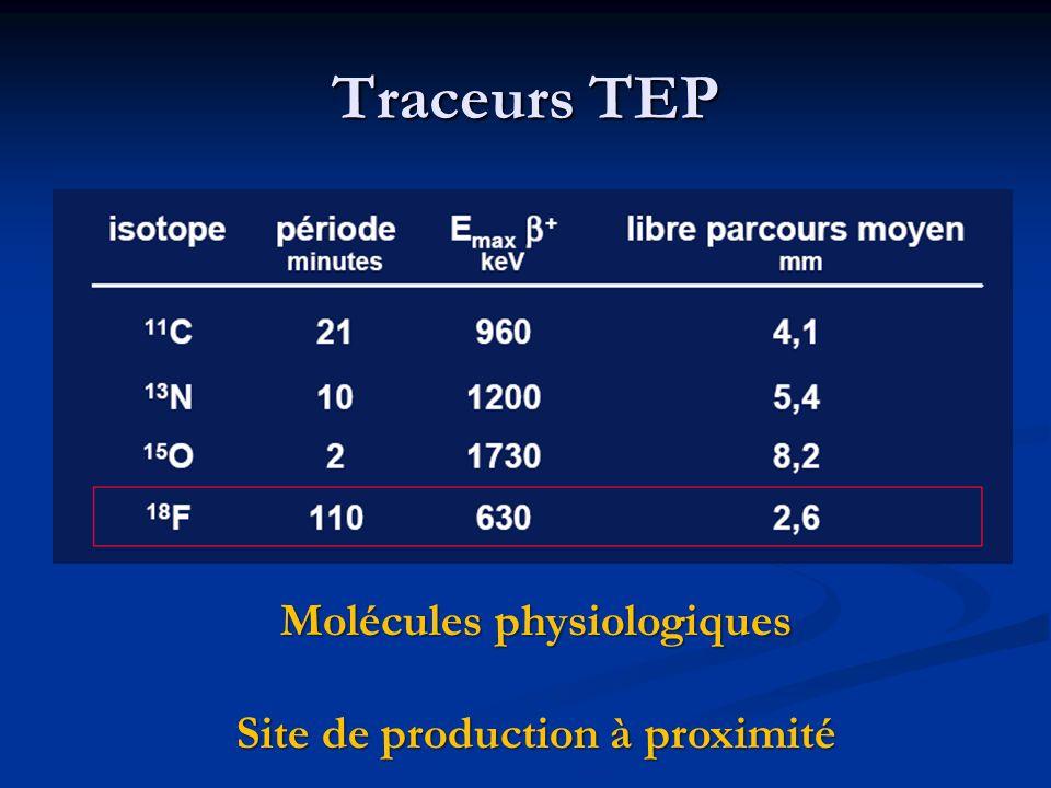 Molécules physiologiques Site de production à proximité