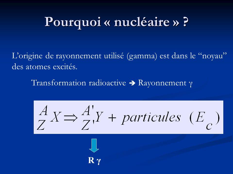 Pourquoi « nucléaire » L'origine de rayonnement utilisé (gamma) est dans le noyau des atomes excités.