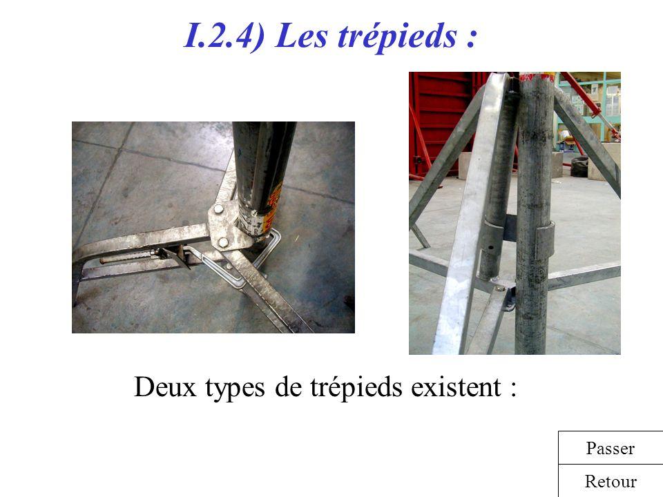 I.2.4) Les trépieds : Deux types de trépieds existent : Passer Retour