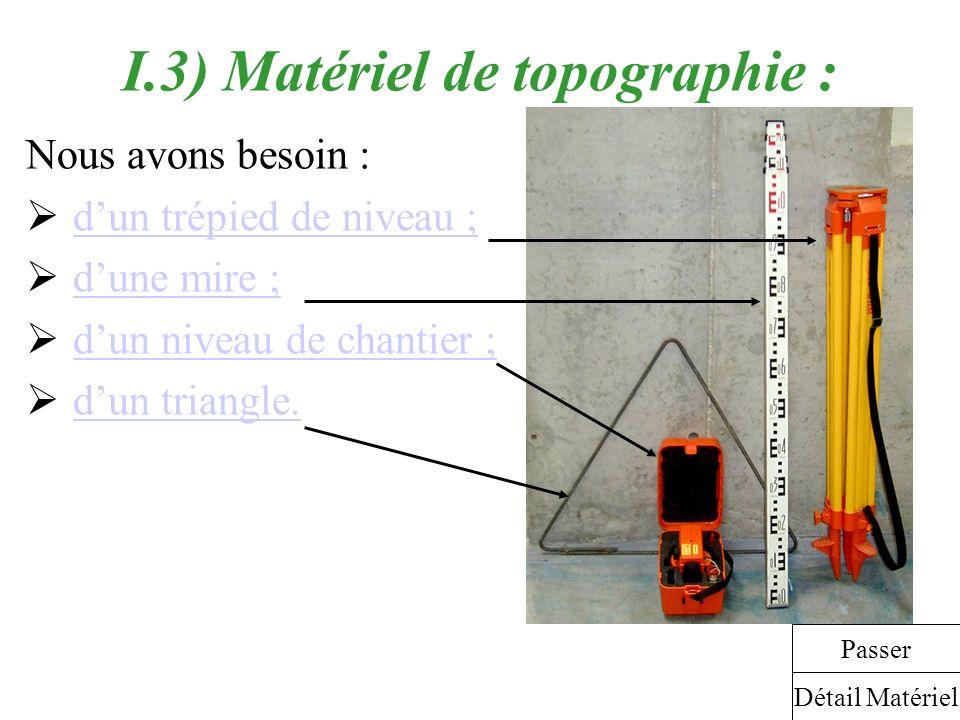 I.3) Matériel de topographie :