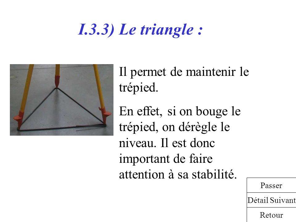 I.3.3) Le triangle : Il permet de maintenir le trépied.